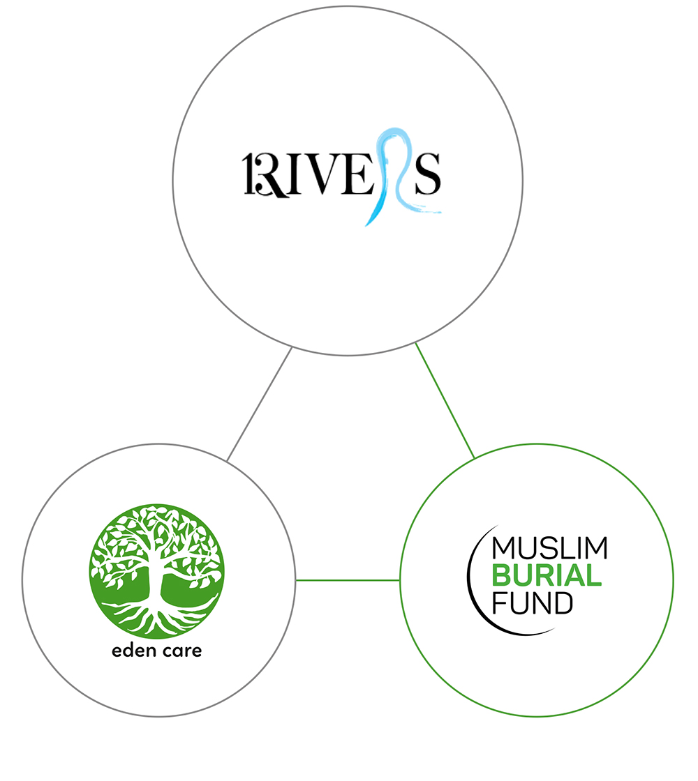 13 Rivers Trust
